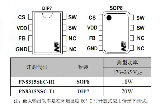 集成电路(ic)-中铭最新led芯片,不良率低于8个ppm的pn