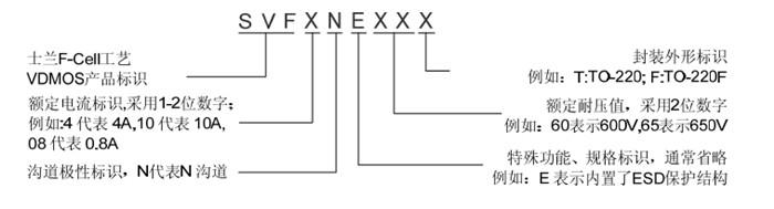 单极双电容电机接线图