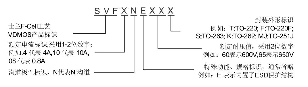 mosfet场效应晶体管-svf7n60