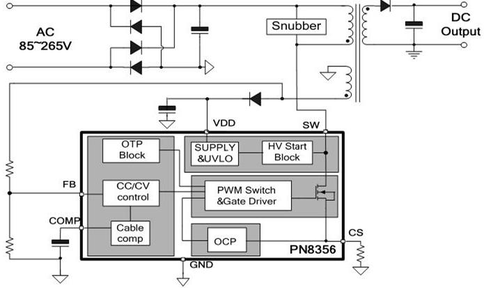 5%的电流/ 电压调整率  u 省光耦和tl431  u 恒压和恒流可调  u 输出